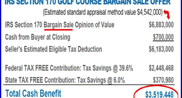 IRS Bargain Sale