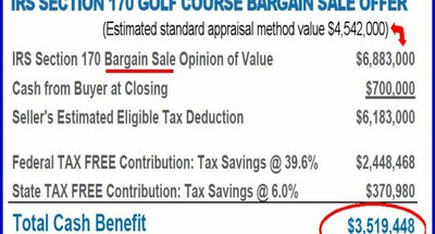 IRS Bargain Sale